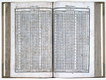 10302905